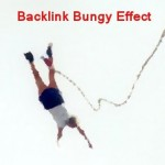 The Backlink Bungy Effect